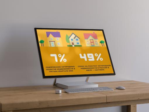 Спрос на загородную недвижимость 2020